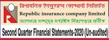 রিপাবলিক ইন্স্যুরেন্স কোম্পানির 2nd Quarter Financial Statements-2020