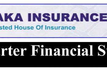 Un-Audited Financial statement of Dhaka Insurance Ltd