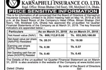 Price Sensitive Information Of Karnaphuli Insurance Co Ltd