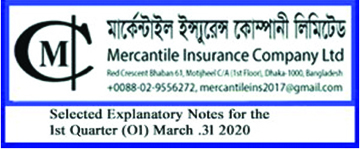 Selected Explanatory Notes for the 1st Quarter (O1) March, 31 2020