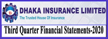 Third Quarter Financial Statements Of Dhaka Insurance Ltd.