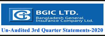 3rd Quarter Financial Statements-2020 Of BGIC