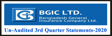 3rd Quarter Financial Statements-2020 Of BGIC