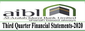 3rd Quarter Financial Statements-2020 Of Al-Arafah Islami Bank Ltd.