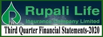 3rd Quarter Financial Statements-2020 Of Rupali Life Insurance Co. Ltd.