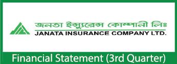 Third Quarter Financial Statements-2020 Of Janata Insurance