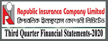 Third Quarter Financial Statements-2020 of Republic Ins.