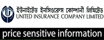 Price sensitive Information of united insurance