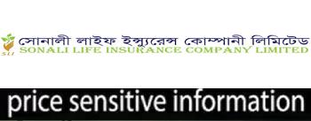 price sensitive information of sonali life insurance