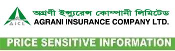 price sensitive information of agrani insurance